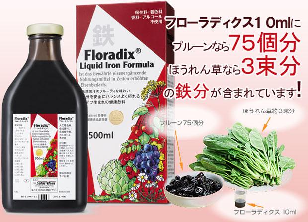 フローラディクスにはプルーンなら75個分ほうれん草なら3束分の鉄分が含まれています。